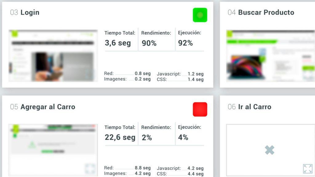 monitoreo-experiencia-usuario