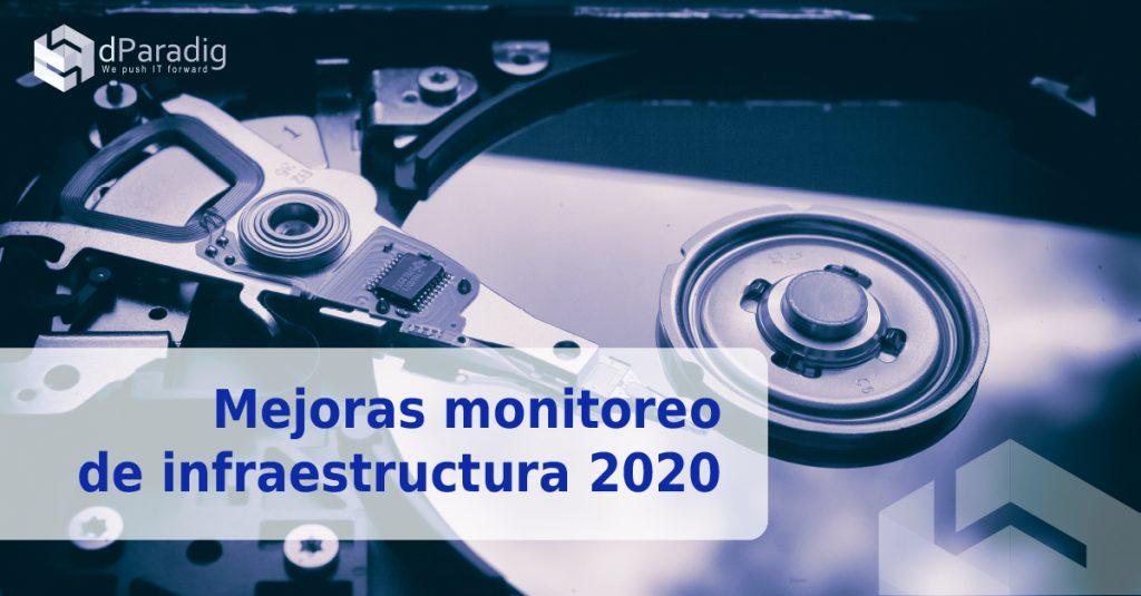Mejoras monitoreo de infraestructura Agosto/2020